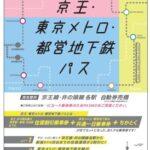京王・東京メトロ・都営地下鉄パスポスター(イメージ)