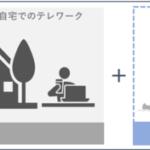 森トラストグループの働き方 イメージ図