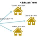 業務提携イメージ図
